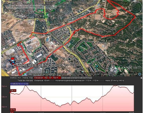 carrera-de-10-km-majadahonda-recorrido