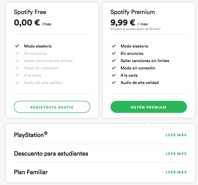 Spotify modelo de negocio
