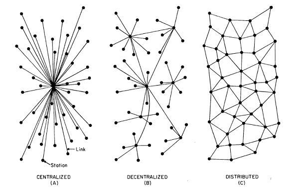 Blockchain para dummies red distribuida