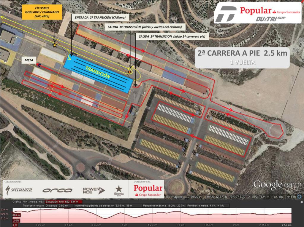 Duatlon Popular Rivas Vaciamadrid 2018 Carrera 2